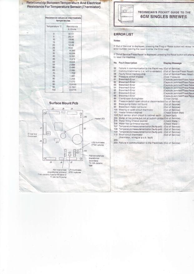 Vending Machine Manual: Kenco Singles Error codes : Free Download ...